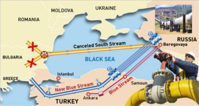 Turkish Stream MAP 1