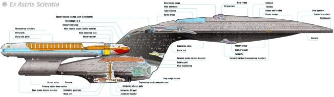 enterprise-d-big