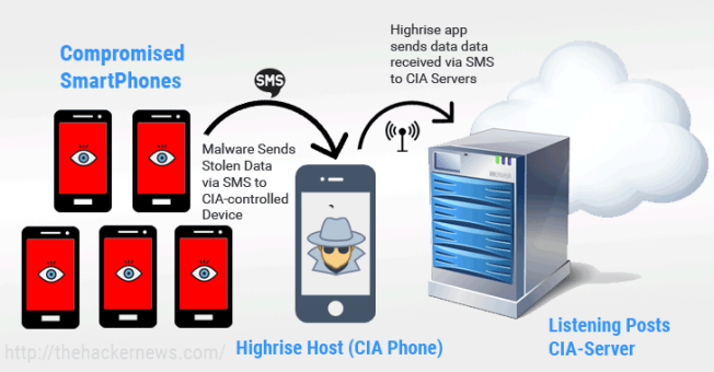 smartphone-hacking-tool