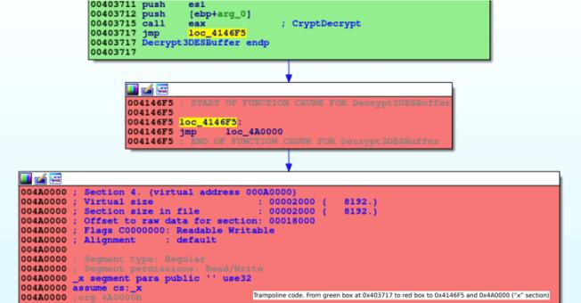 lokibot-malware